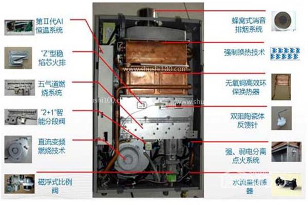 燃气热水器工作原理-燃气热水器工作原理详解