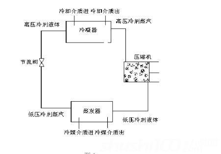 长虹空调电源电路图