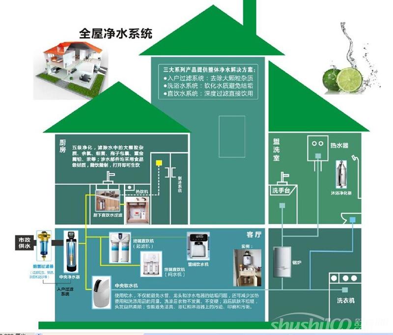 别墅水处理设备—什么是别墅水处理设备系统
