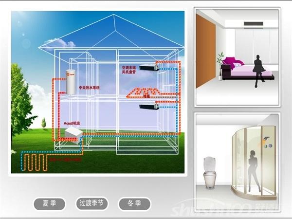 地源热泵系统价格—影响地源热泵系统价格的因素
