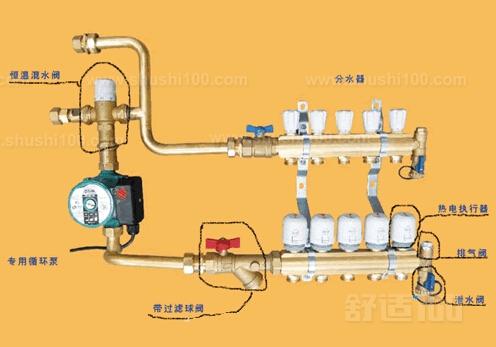 地热循环泵安装—如何安装地热循环泵
