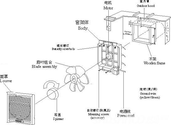 中央空调调节阀—中央空调调节阀工作原理和选购注意