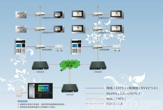 什么是智能安防系统,安防系统功能