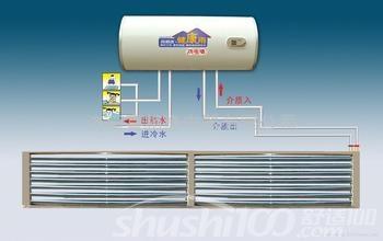 皇明壁挂式太阳能—皇明壁挂式太阳能热水器的优点