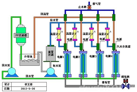 循环水处理原理—循环水处理设备工作原理分析