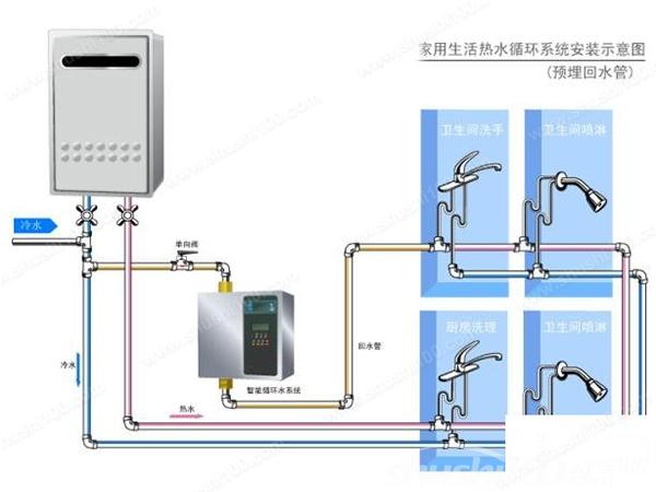 回水器,热水速达器,循环水,热水循环器,热水预热器,预热循环系统等)是图片