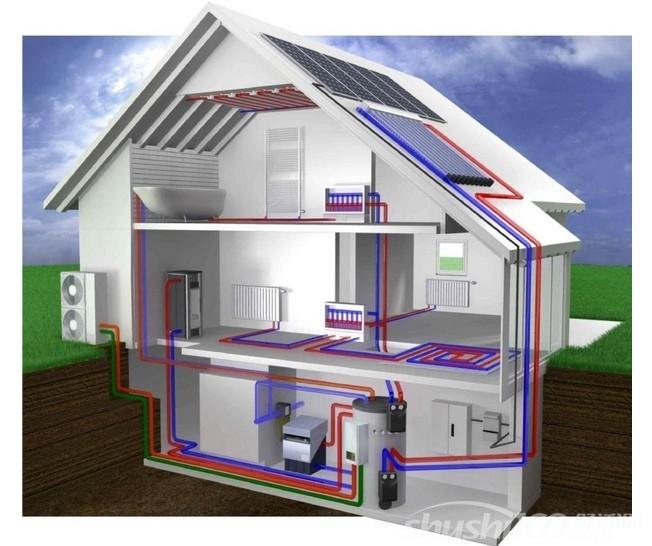 中央空调风冷热泵机组—中央空调风冷热泵机组基本性能介绍