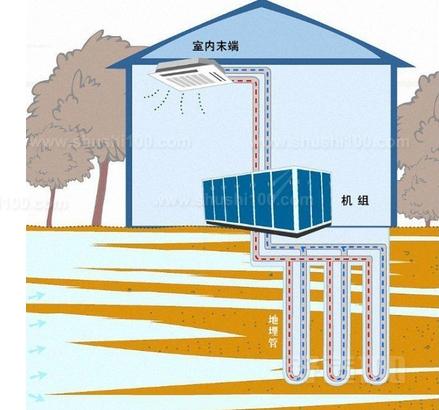 地源热泵施工—地源热泵施工流程介绍