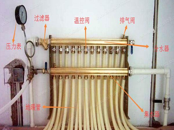 地暖分水器原理-地暖分水器工作原理图