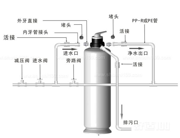 中央净水机缺点—中央净水机的功能及缺点详解