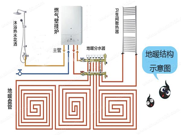 爱康地暖管价格-水地暖系统组成及整体报价