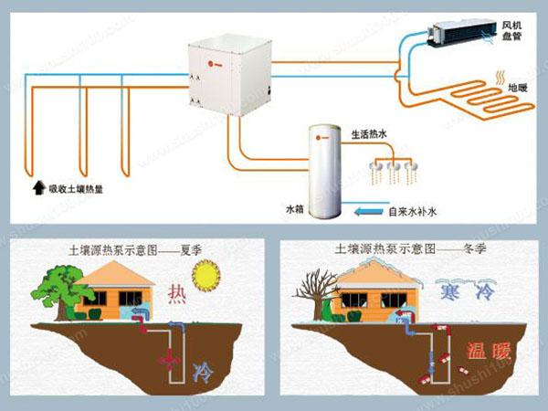 水地源热泵设计—水地源热泵设计的优点有什么