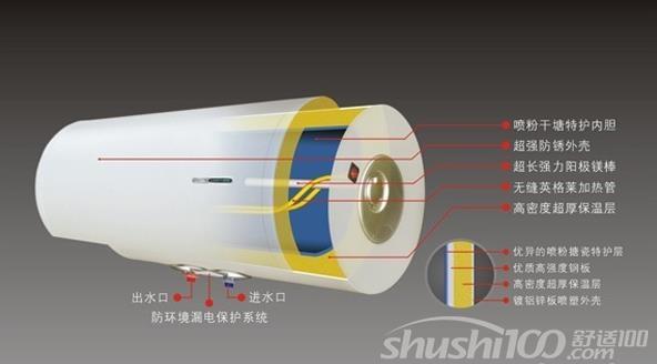 康泉热水器清洗——康泉热水器的清洗步骤