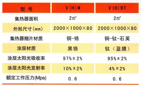 赫瑞BT型太阳平板集热器V(H)BT-舒适100网cad软件做图图片