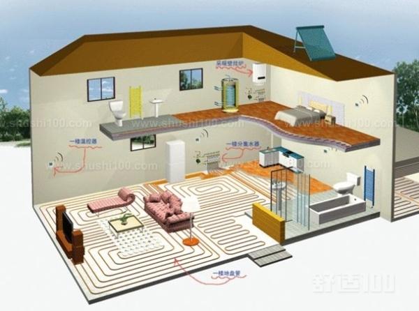 家装干式地暖—家装干式地暖的优点