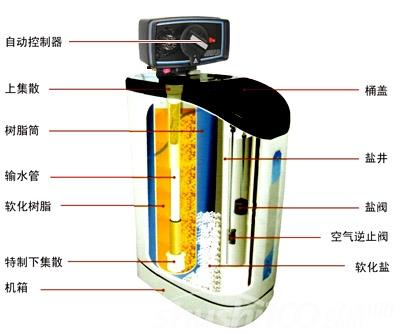 中央软水机—中央软水机原理以及特点介绍