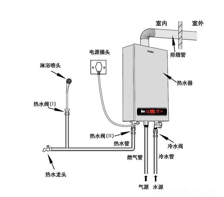 燃气热水器安装示意图-燃气热水器如何安装 规范安装燃气热水器才更图片